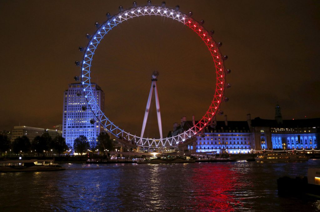 Лондонското око или най-известното виенско колело в Лондон