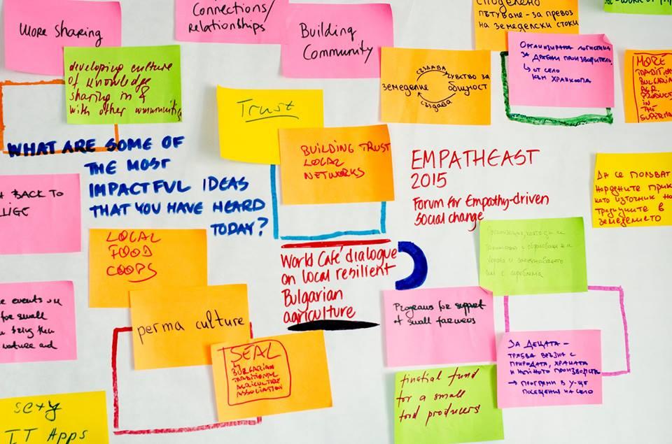 ideas-collecting_empatheast-2015
