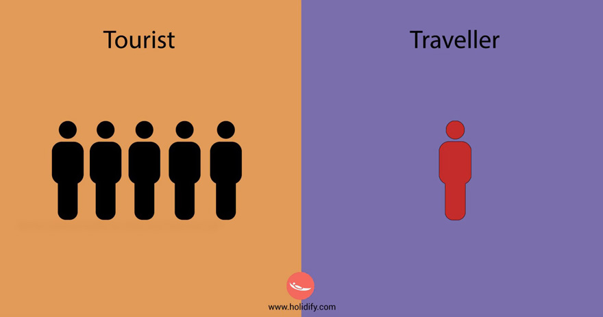 differences-traveler-tourist-holidify-15__880