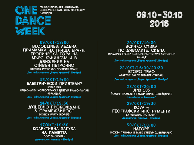 one-dance-week-2016-programm